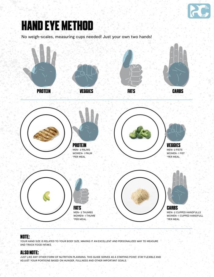 CFPC_Nutritional-Guide-2019 3 copyjpg