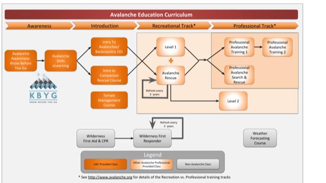 Education progression chart-v09png