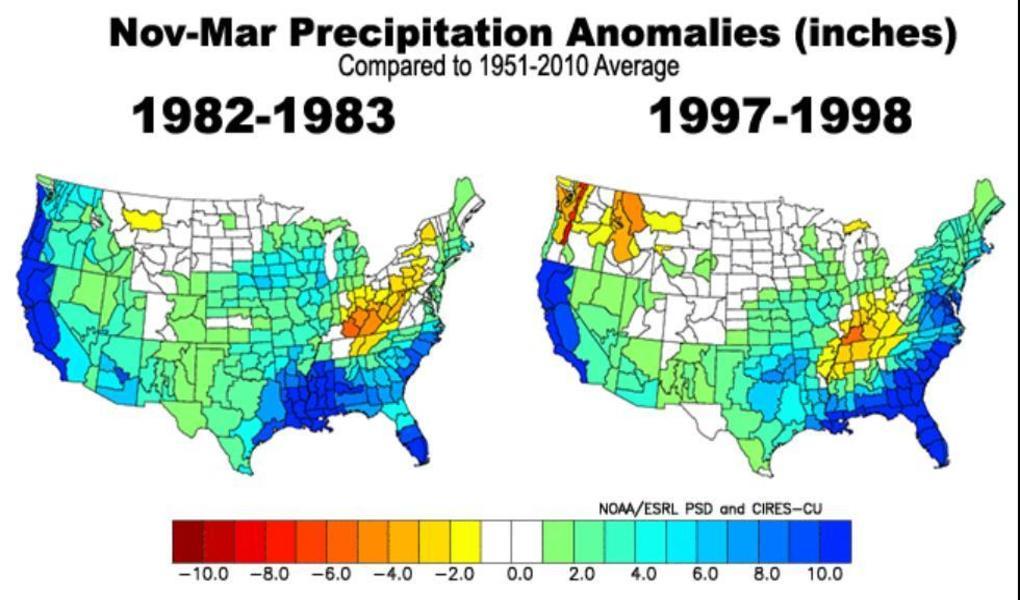 Utah Winter Forecasting