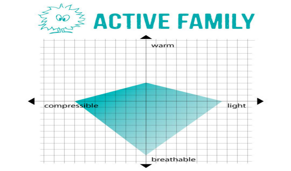 active-family-graph.jpg
