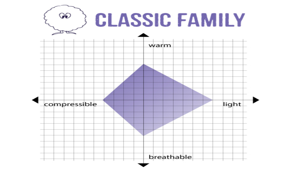 classic-family-graph.jpg