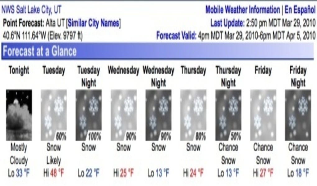 Forecasts suggest lots of powder skiing in Utah this Easter. (easter-snow-storm)