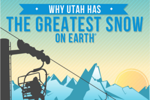 Why Utah has The Greatest Snow on Earth thumbnail