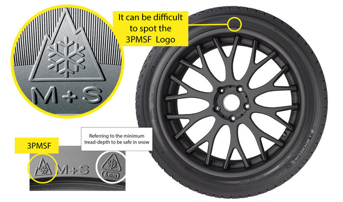 3pmsf-three-peak-mounatain-snow-tire-logo-1020wjpg