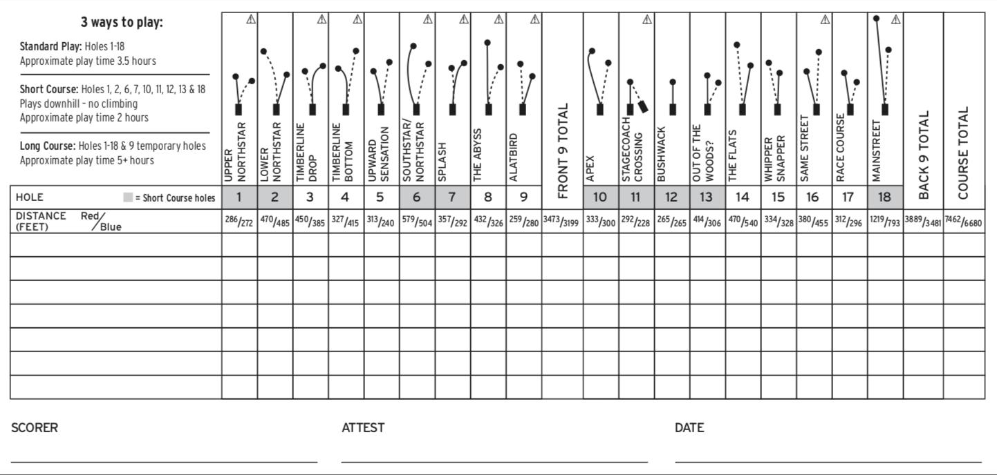 graphic relating to Disc Golf Scorecard Printable titled Disc Golfing - Ski Utah